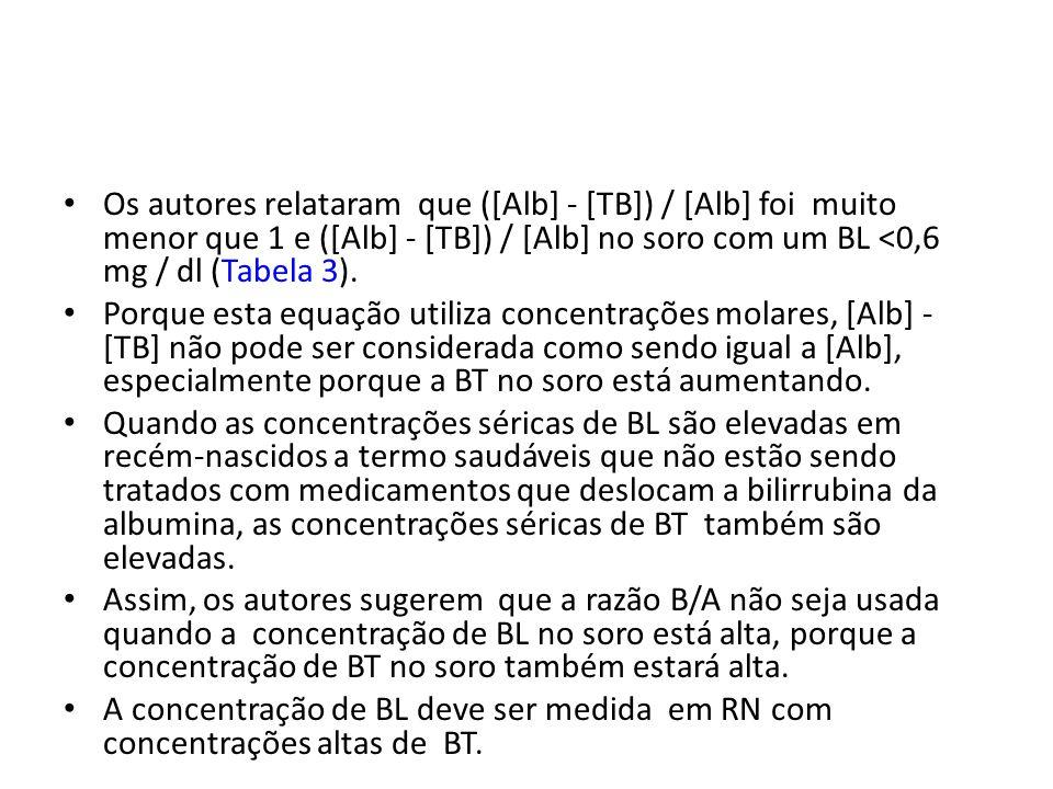 Os autores relataram que ([Alb] - [TB]) / [Alb] foi muito menor que 1 e ([Alb] - [TB]) / [Alb] no soro com um BL <0,6 mg / dl (Tabela 3).